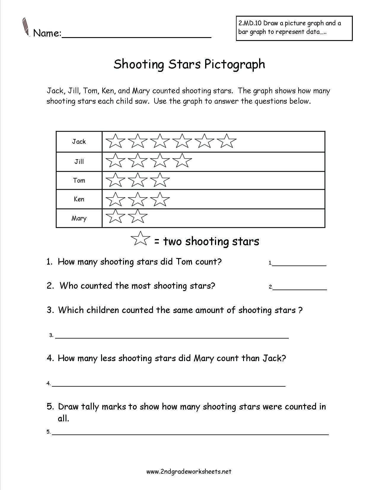 Worksheet Alphabet Phonics Worksheets Times Table Practice Sheets For Social Skills Worksheets For Middle School