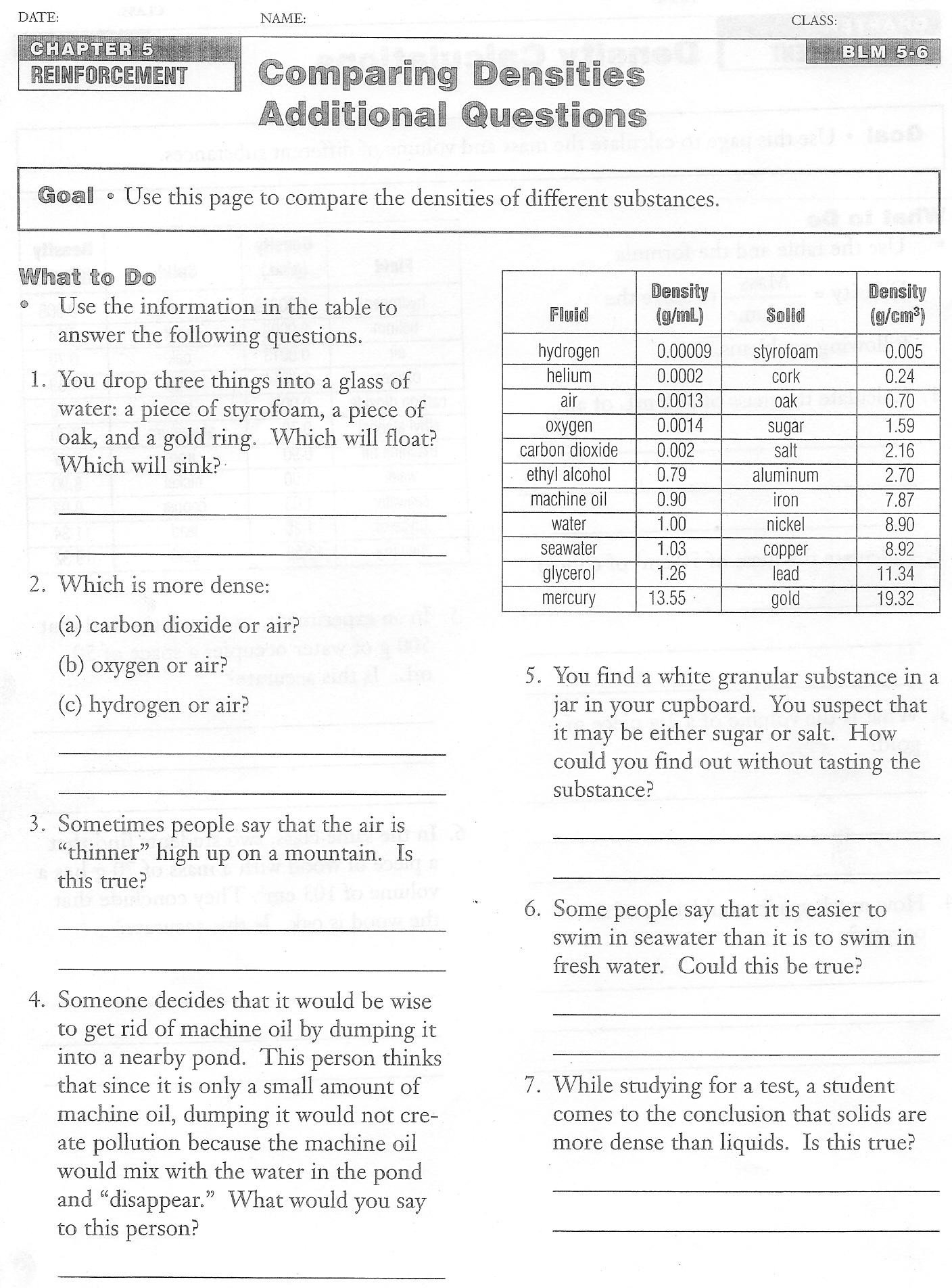 Worksheet Battle Of The Books Household Budget Template Printable For Freshwater And Saltwater Worksheets For 2Nd Grade