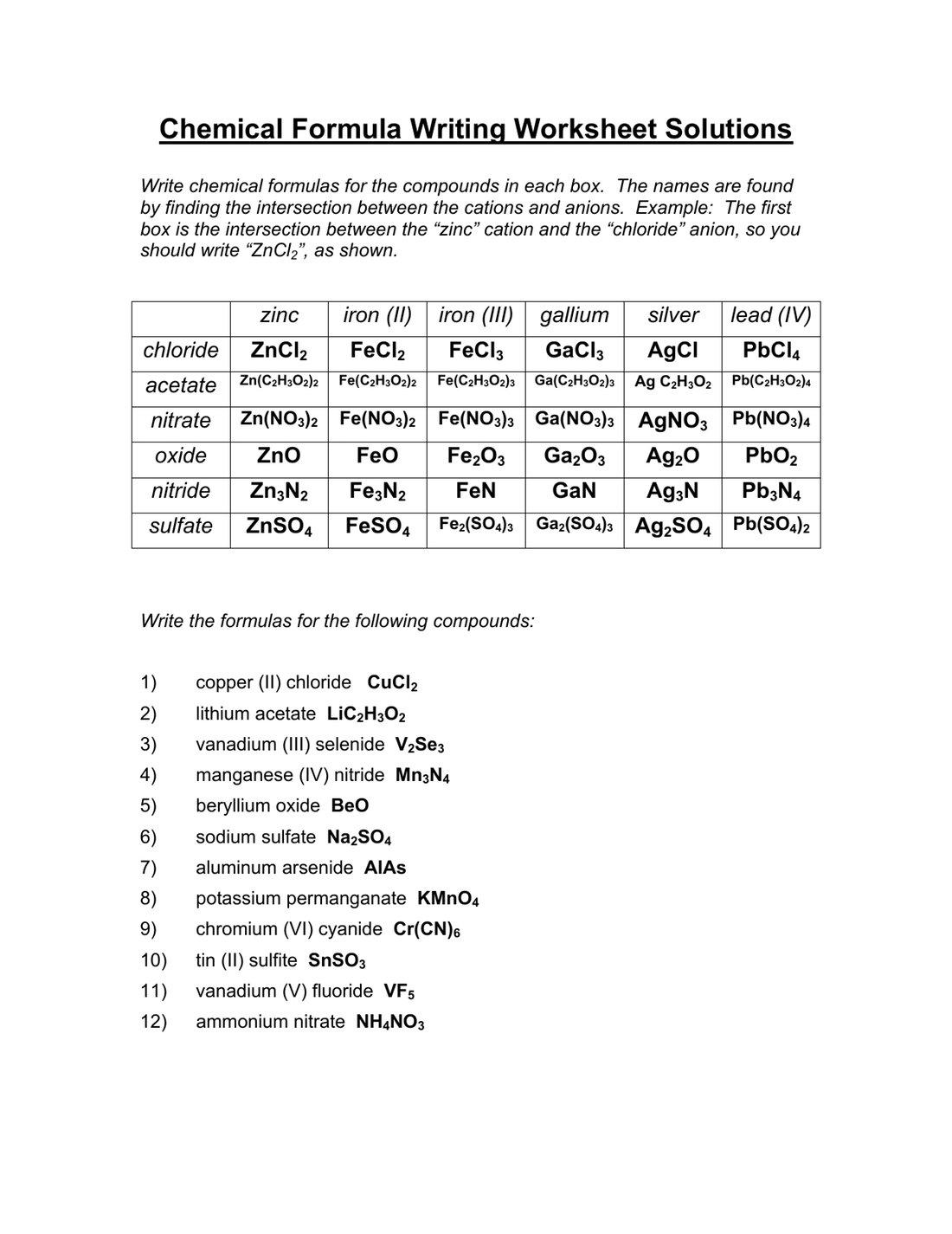 Worksheet Chemical Formula Writing Worksheet Chemical Formula With Chemical Formula Writing Worksheet Answers