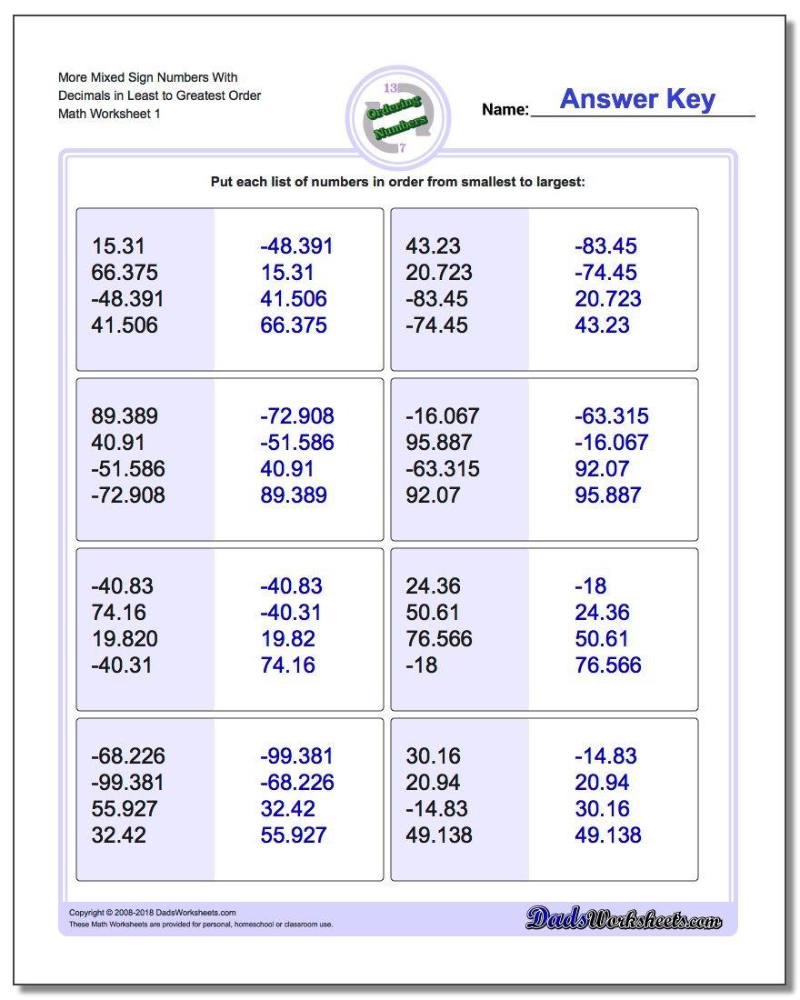 Worksheet Decimals Number Line Fun Ordering On A Pdf 1920 Hundr For Fractions On A Number Line Worksheet Pdf