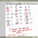 Worksheet Math Worksheets With Answer Key Answer Key To Integer Along With 6Th Grade Integers Worksheets