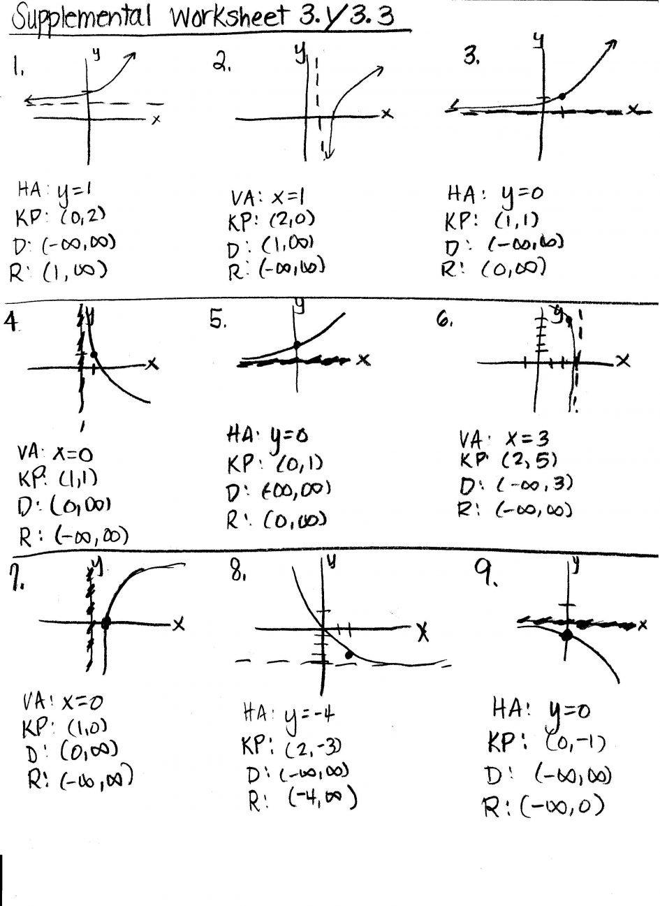 Worksheet Trig Equations Worksheet Quiz Worksheet Inverse In Precalculus Inverse Functions Worksheet Answers