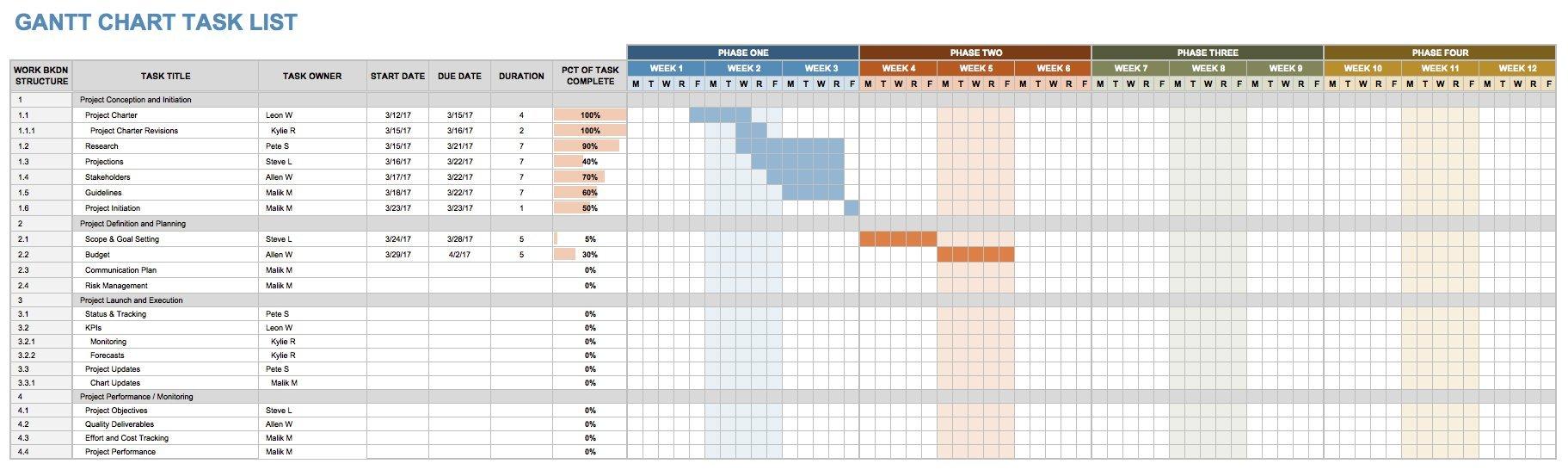 009 Template Ideas Temp Ganttcharttasklist Task List Wonderful Excel In Task Worksheet Template