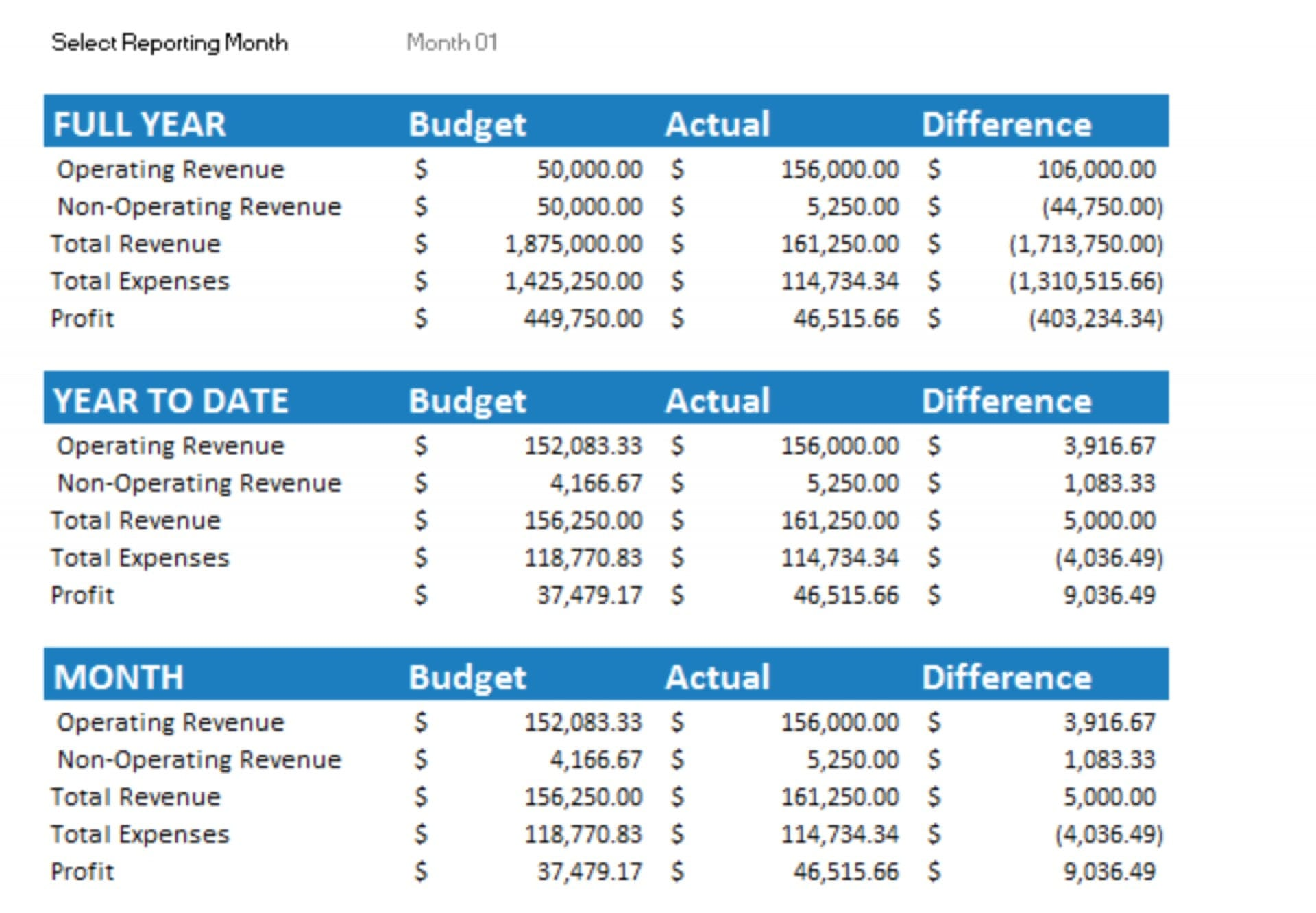 021 20Business Budget20Eet Small Start Up Worksheet Startup Expense As Well As Free Business Budget Worksheet
