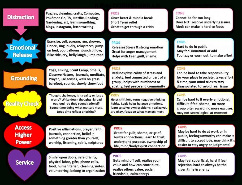 10 Coping Skills Worksheets For Adults And Youth Pdfs Click For Coping Skills Worksheets For Youth