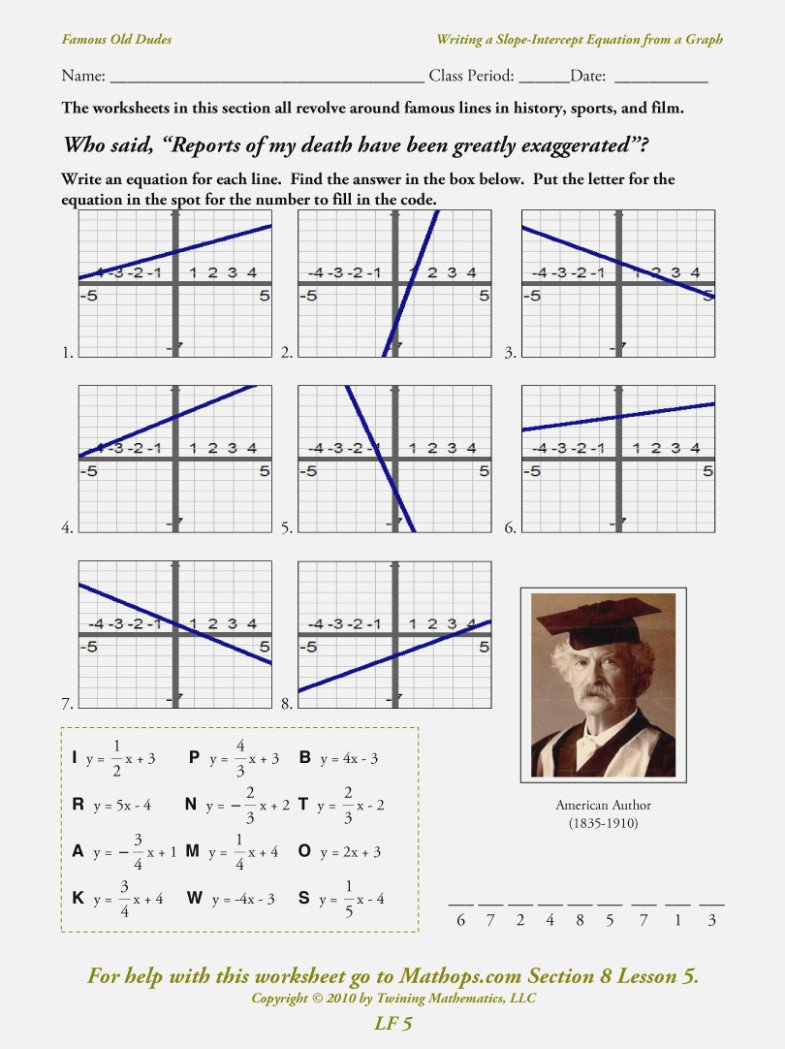 15 Unexpected Ways  Realty Executives Mi  Invoice And Resume Inside Graphing Slope Intercept Form Worksheet