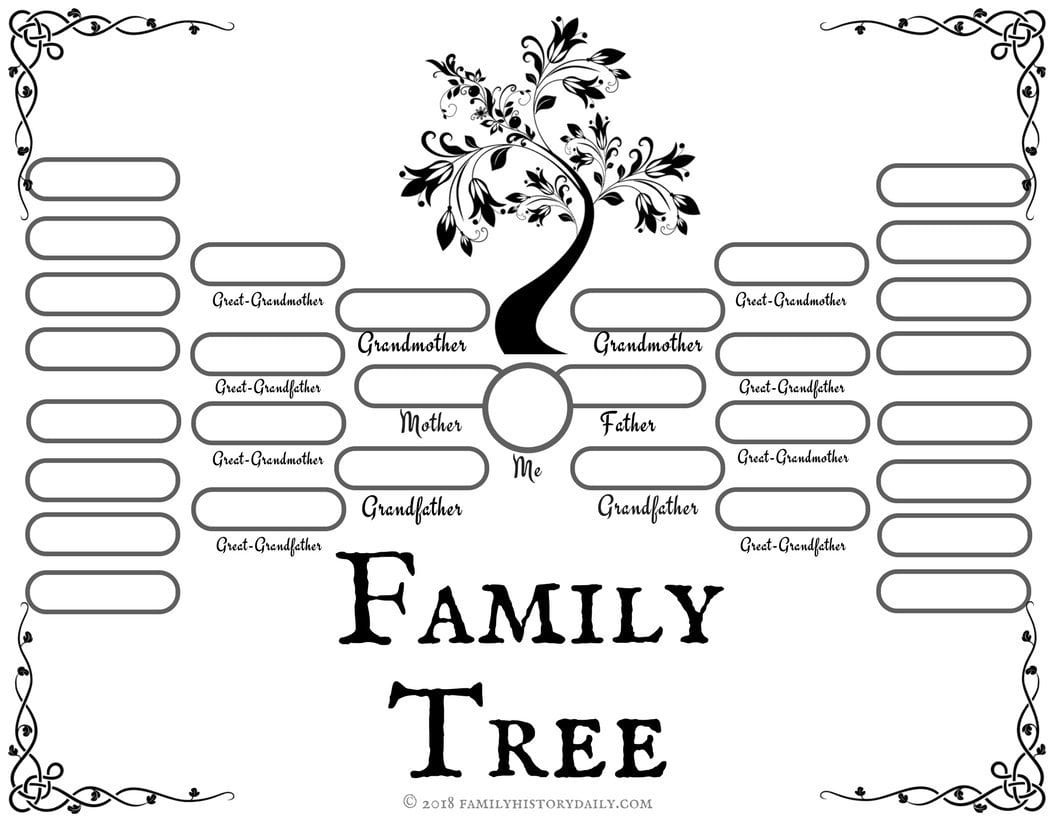 4 Free Family Tree Templates For Genealogy Craft Or School Projects Intended For Free Family Tree Worksheet