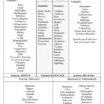 Aa Fourth Step Worksheet  Briefencounters Or Hazelden 4Th Step Worksheet