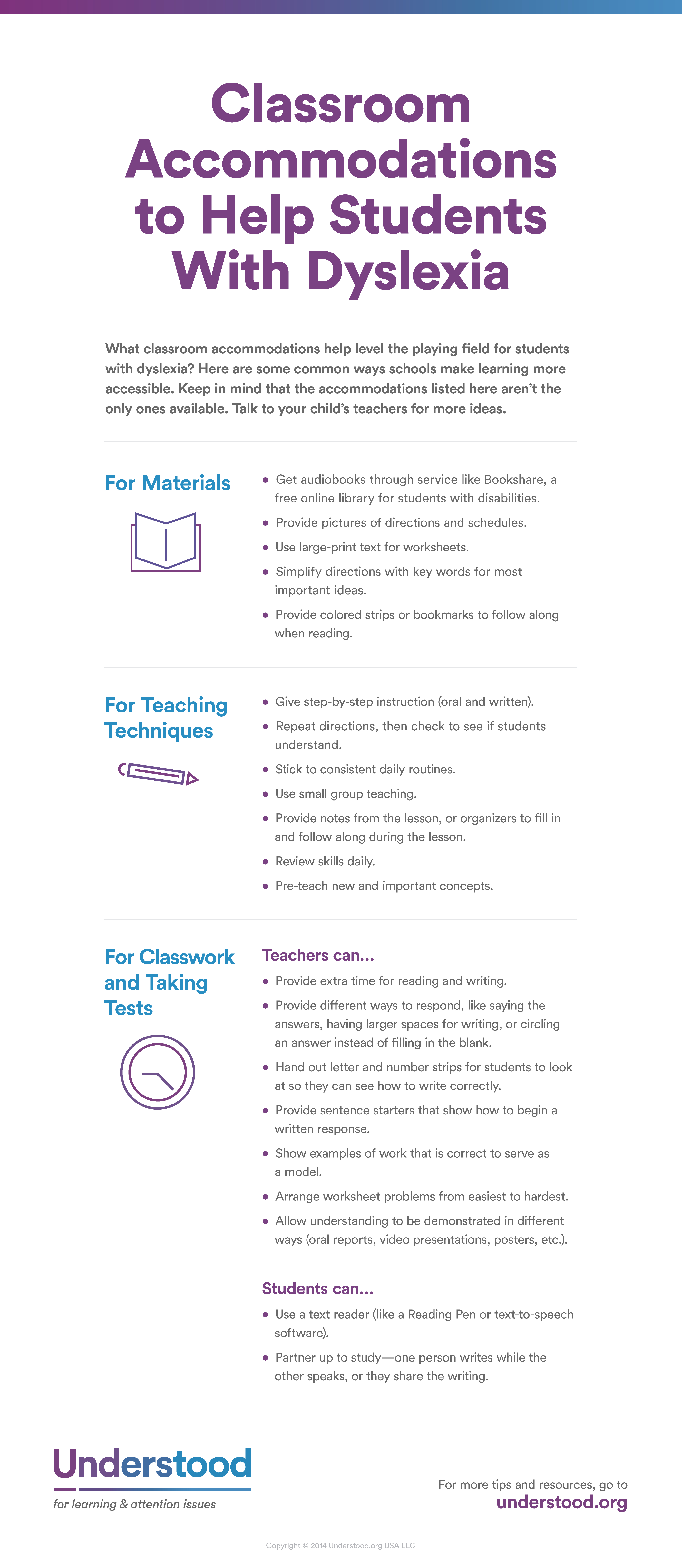 Accommodations For Students With Dyslexia  Help In The Classroom Together With Worksheets For Dyslexia Spelling Pdf