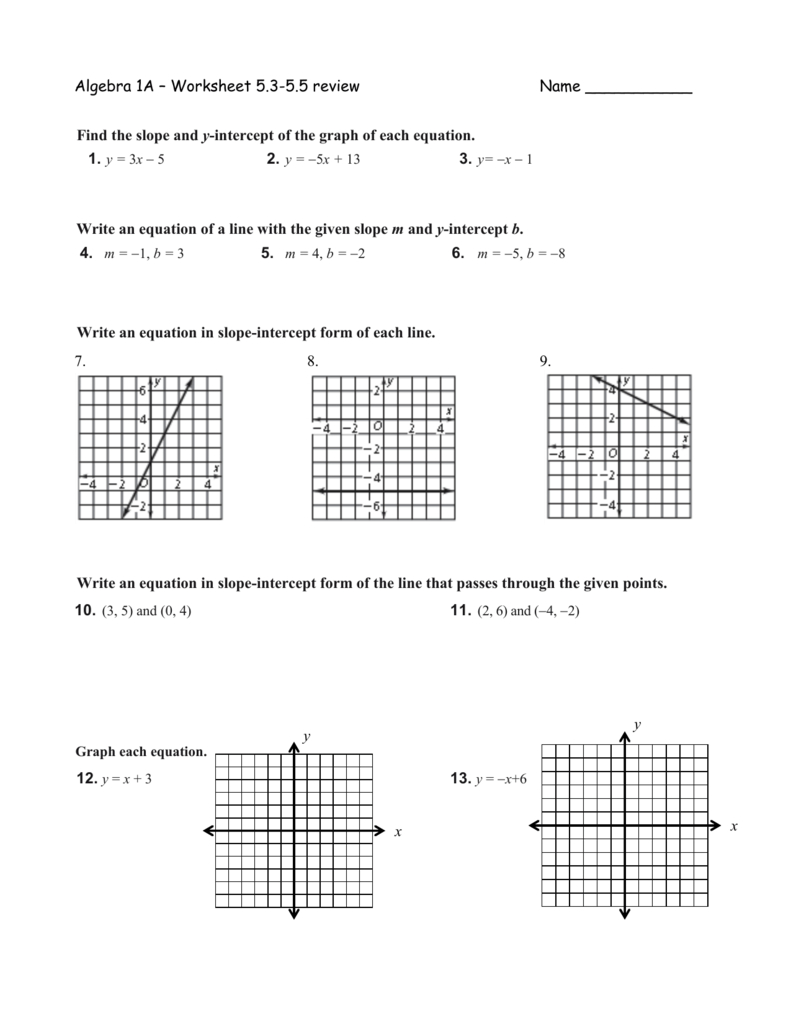 Algebra 1A – Worksheet 5 Inside Writing Equations In Slope Intercept Form From Graph Worksheet