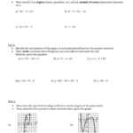Algebra 2 Polynomials Review 51 Pertaining To Graphing Polynomials Worksheet Algebra 2
