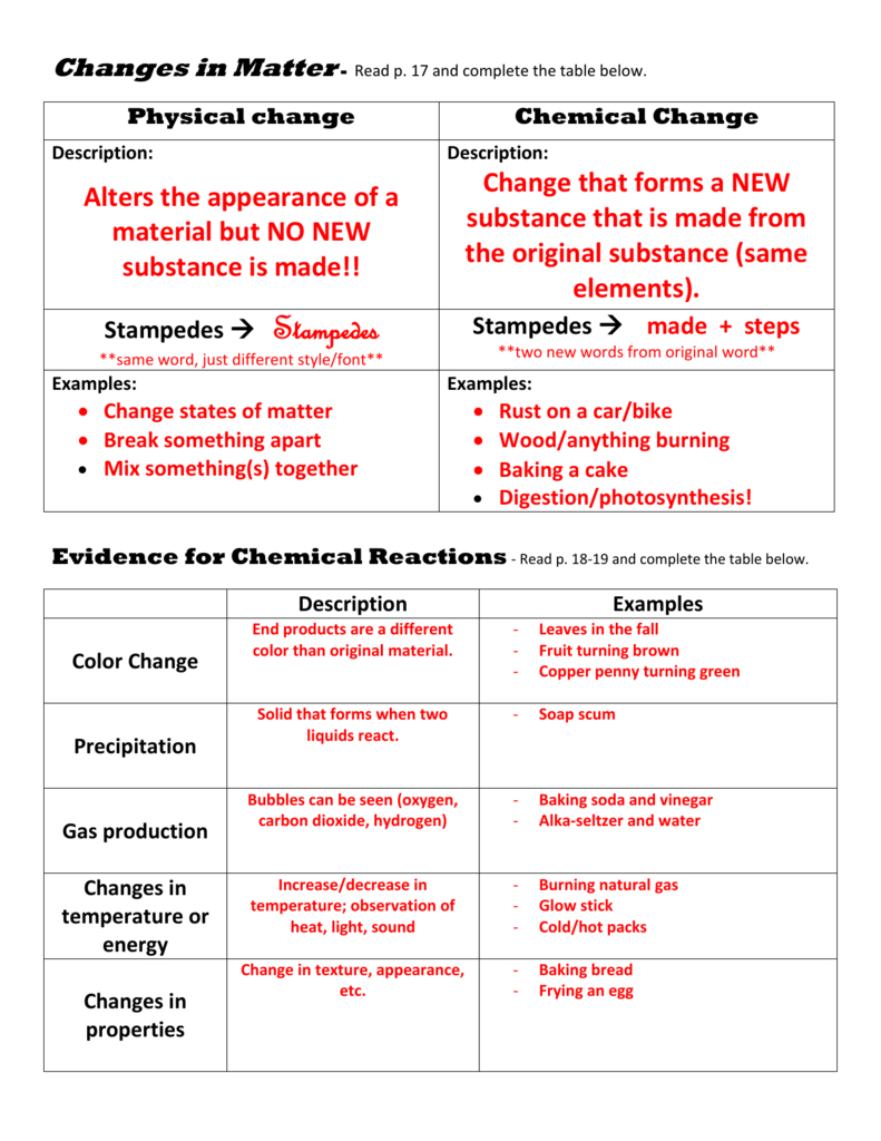 Answer Key  Changes In Matter Along With Physical And Chemical Changes Worksheet Answer Key