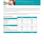 Best Budgeting Worksheets For High School Students Budget Worksheet Also Budgeting Worksheets For Highschool Students