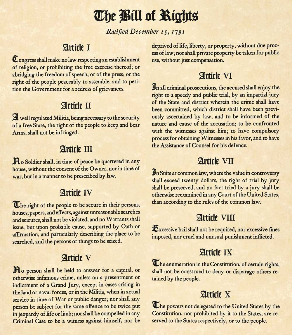 Bill Of Rights Lesson Plan  Ela Common Core Lesson Plans With Bill Of Rights Worksheet High School
