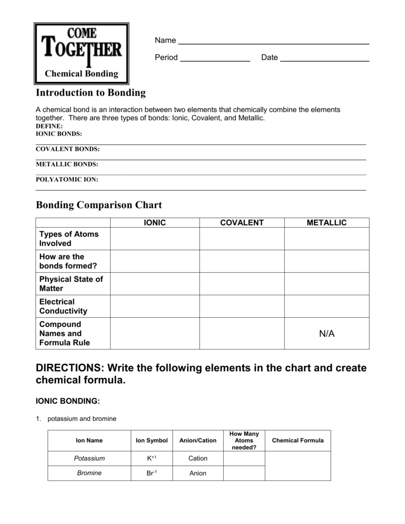 Bonding Worksheet As Well As Worksheet Chemical Bonding Ionic And Covalent