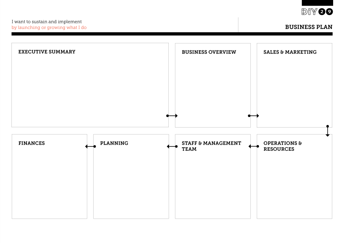 Business Plan – Development Impact And You For Business Plan Worksheet