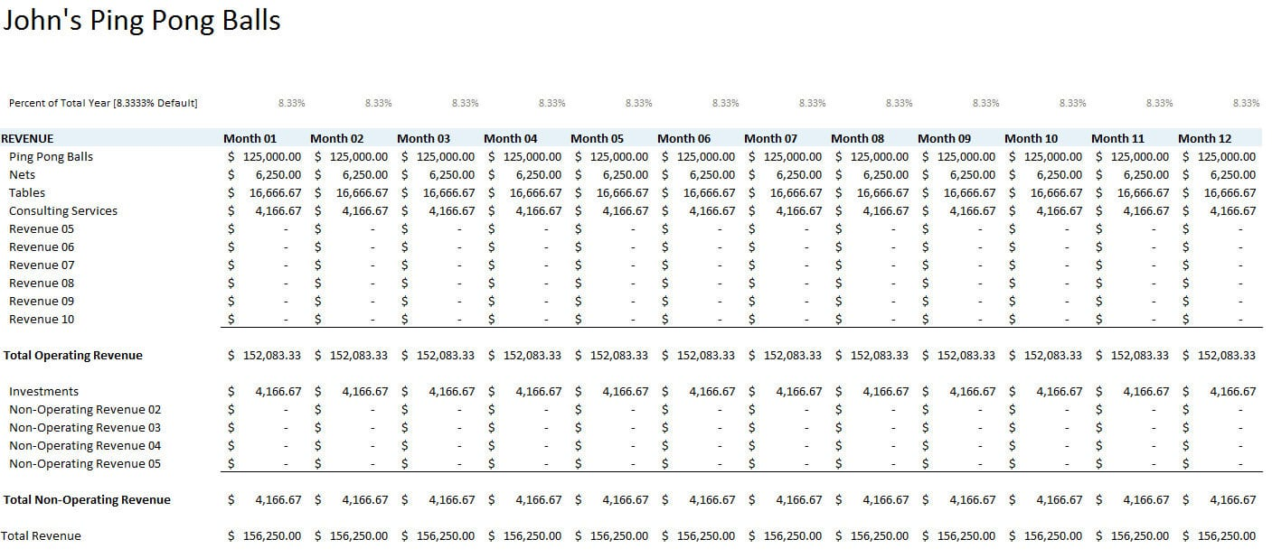 Business Startup Expense Spreadsheet Monthly Budget Excel Template Or Free Business Budget Worksheet