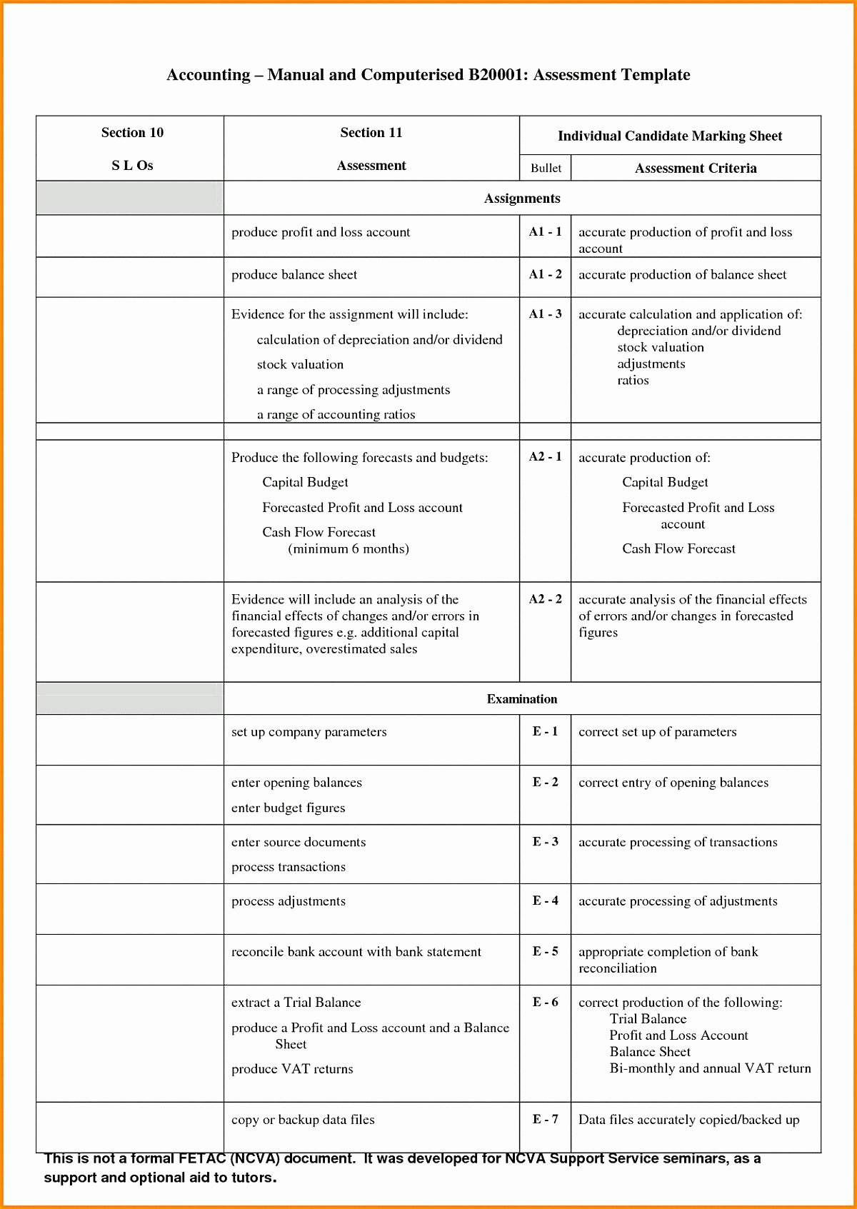 Business Valuation Report Template – Amandae Inside Business Valuation Report Template Worksheet