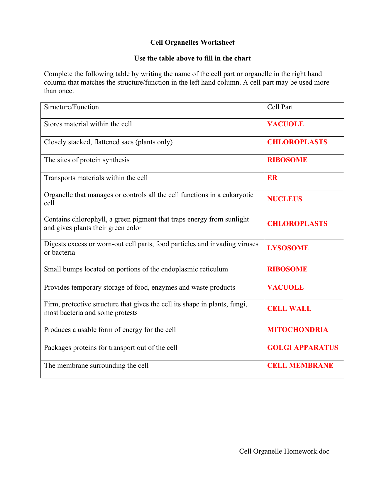 Cell Organelle Homeworkdoc Cell Organelles Worksheet With Regard To Cells And Organelles Worksheet Answer Key