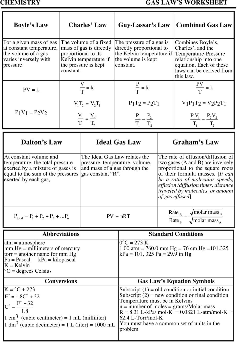 Chemistry Gas Law S Worksheet  Pdf Regarding Chemistry Gas Laws Worksheet Answers