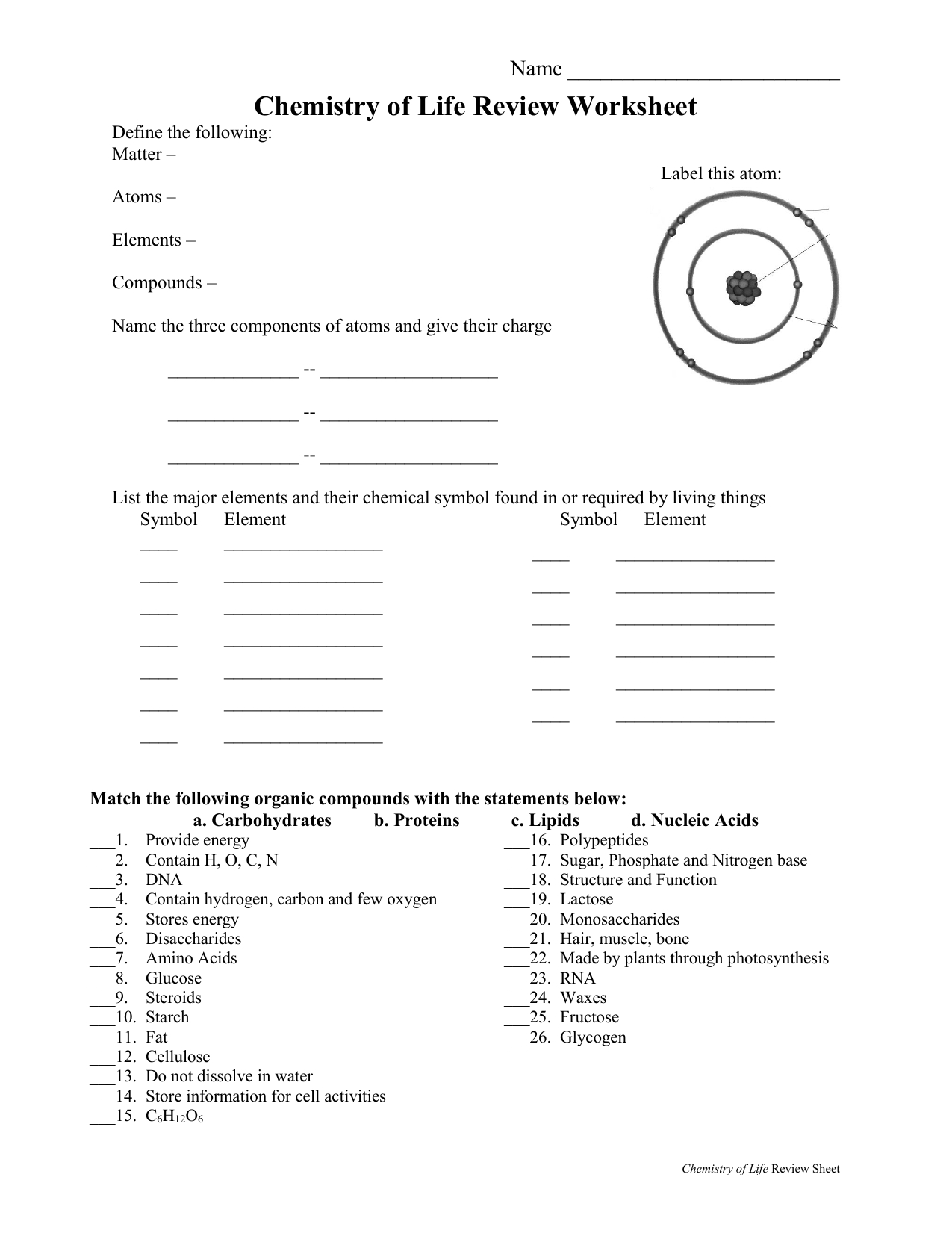 Chemistry Of Life Review Worksheet Within Chemistry Of Life Worksheet Answers
