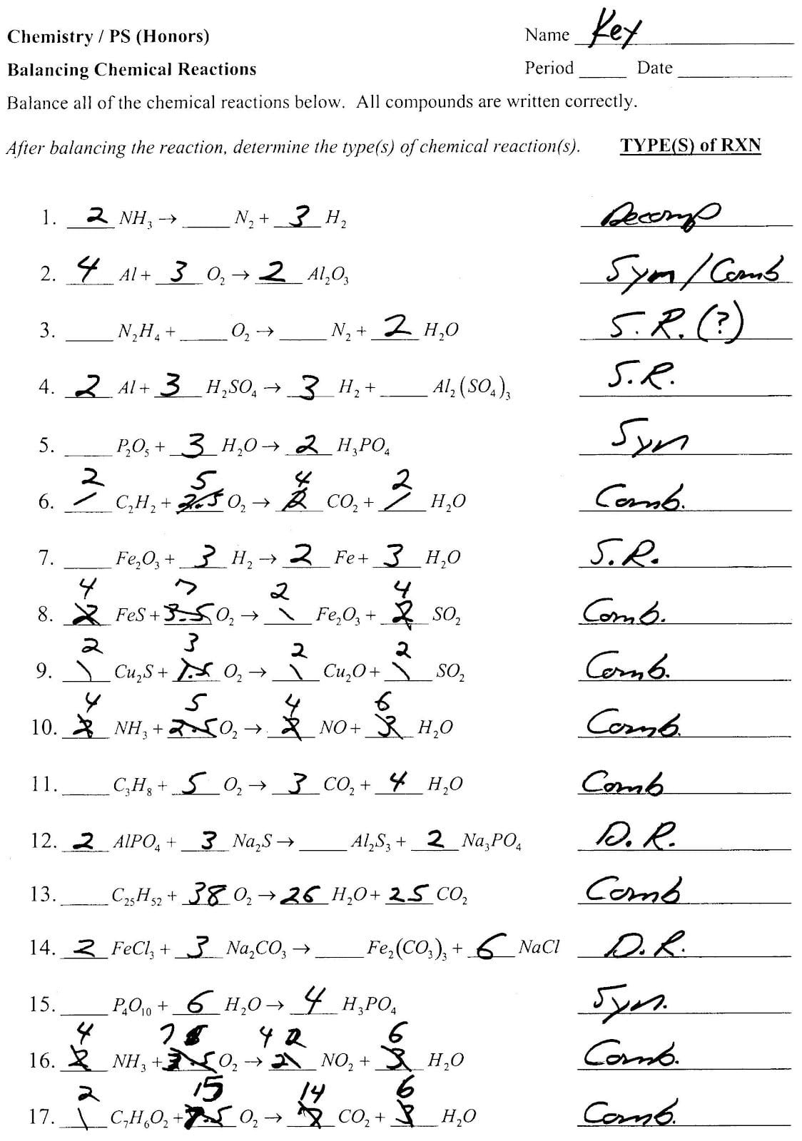 Classification Of Chemical Reactions Worksheet Multiplication Facts Also Types Of Chemical Reactions Worksheet Answers