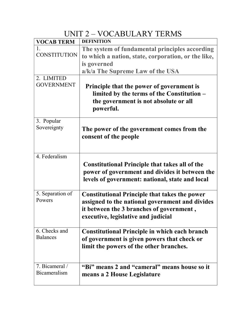 Constitutional Principles Worksheet Answers  Soccerphysicsonline Together With Seven Principles Of The Constitution Worksheet Answers