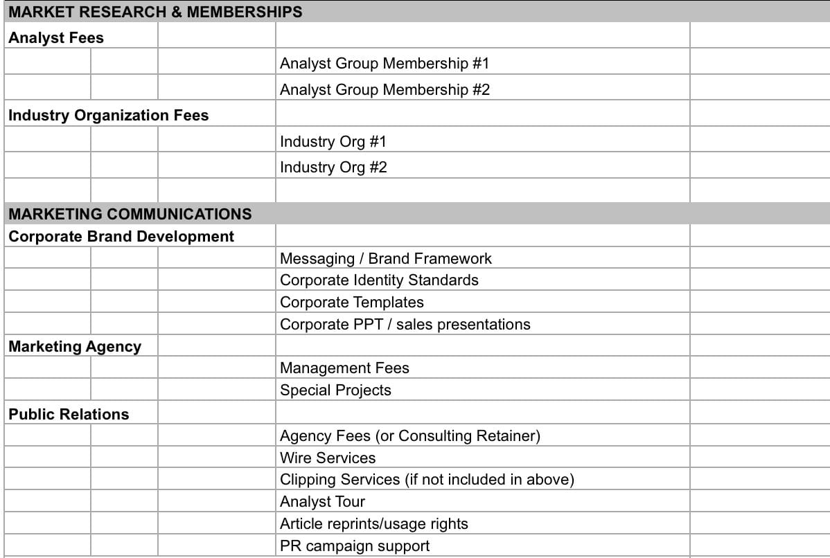 Consultant Budget Template • Business Template Ideas Throughout Free Business Budget Worksheet