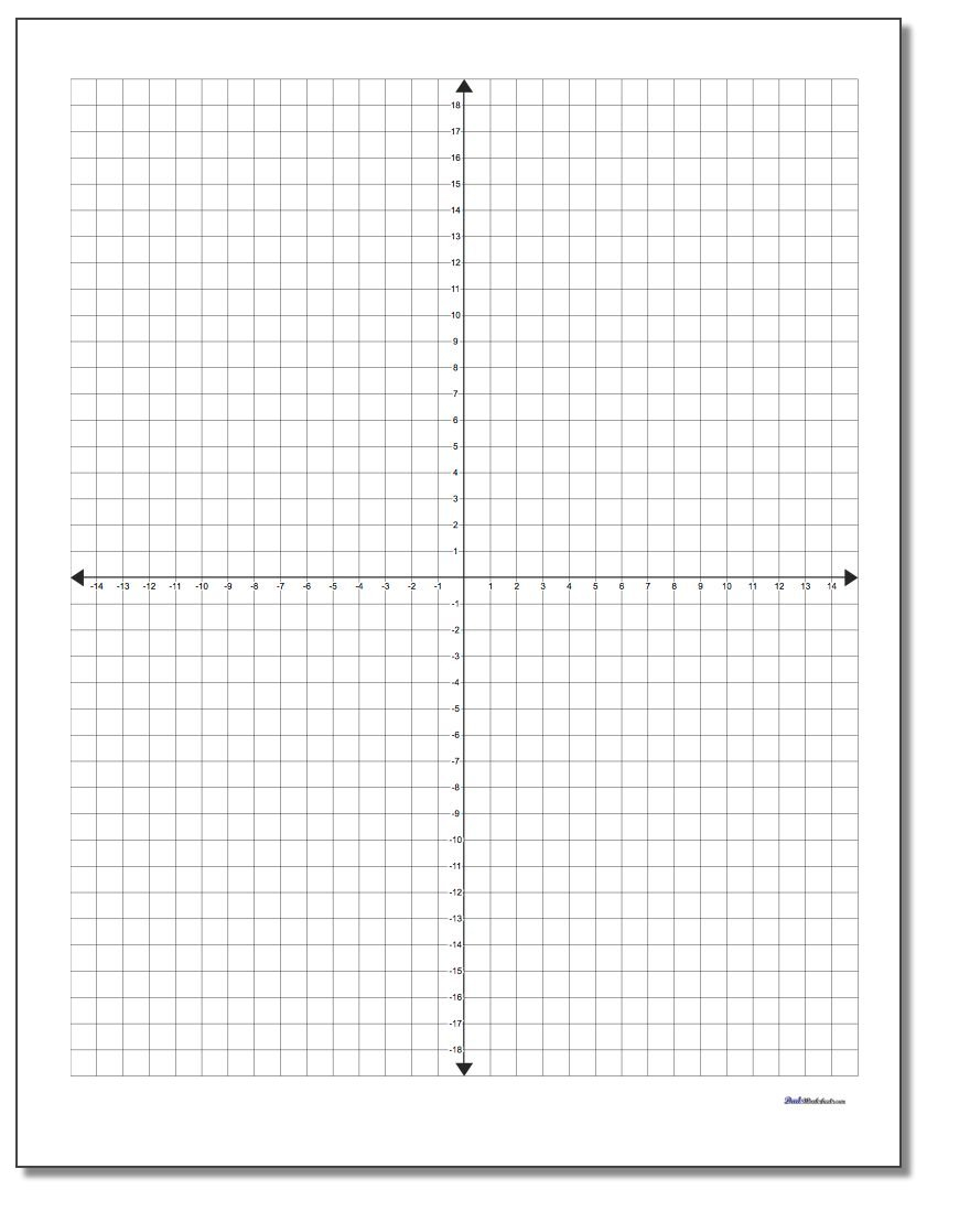 Coordinate Plane In Coordinate Graphing Worksheets