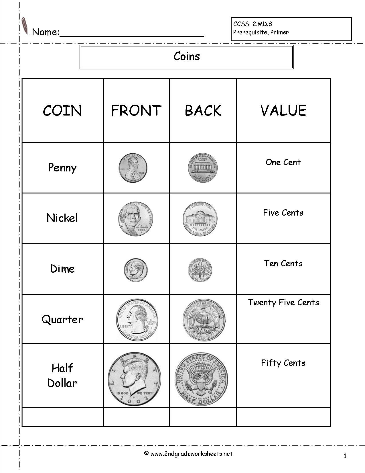 Counting Coins And Money Worksheets And Printouts Also Coin Values Worksheet