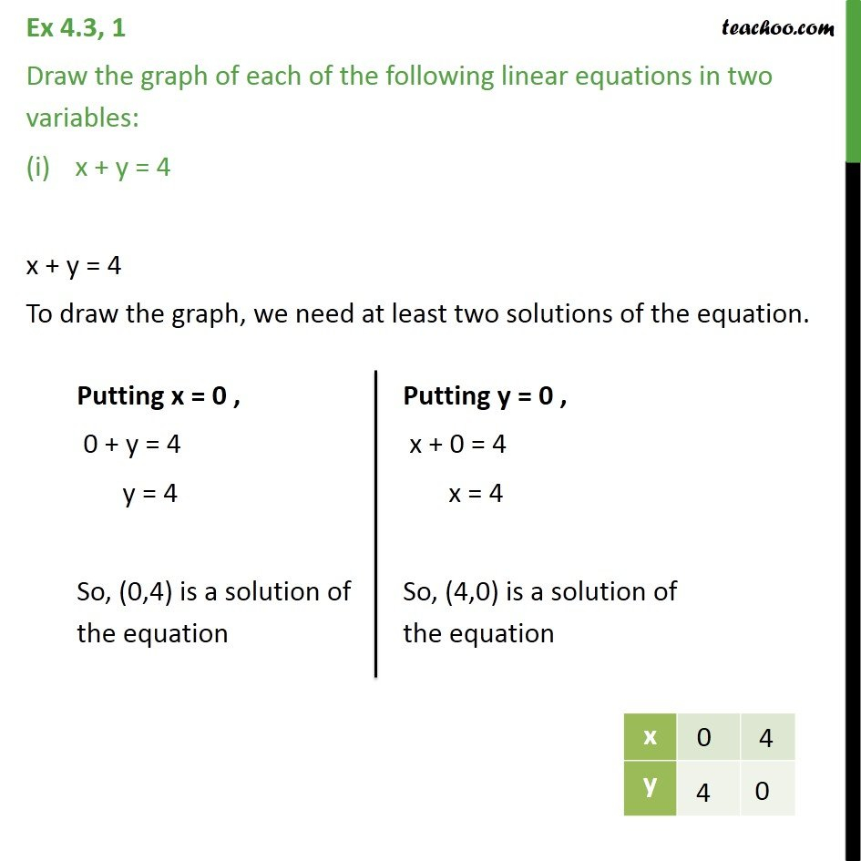 Crash Course World History Worksheet Answers  Yooob Intended For Course 3 Chapter 3 Equations In Two Variables Worksheet Answers