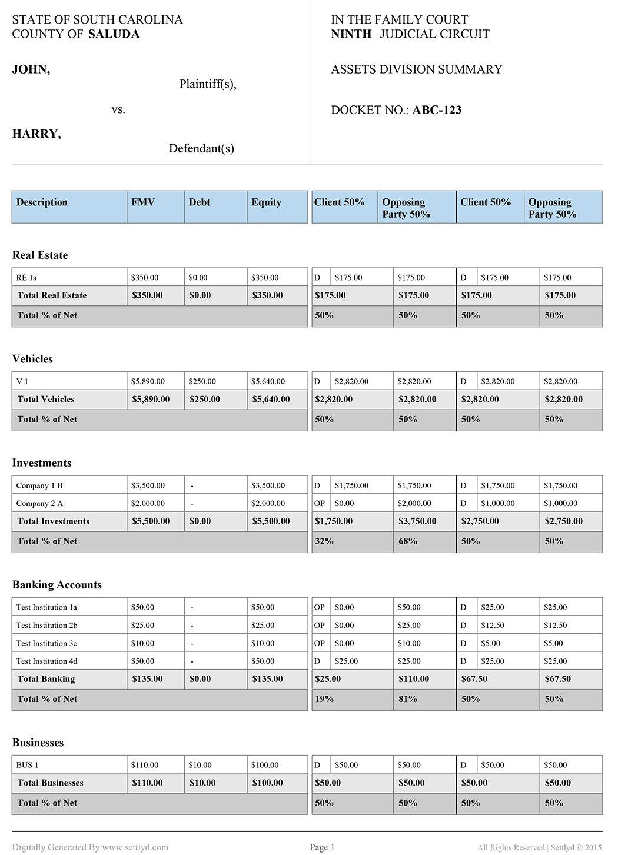 Divorce Splitting Assets Worksheet Canada Asset Division The Best Pertaining To Divorce Splitting Assets Worksheet