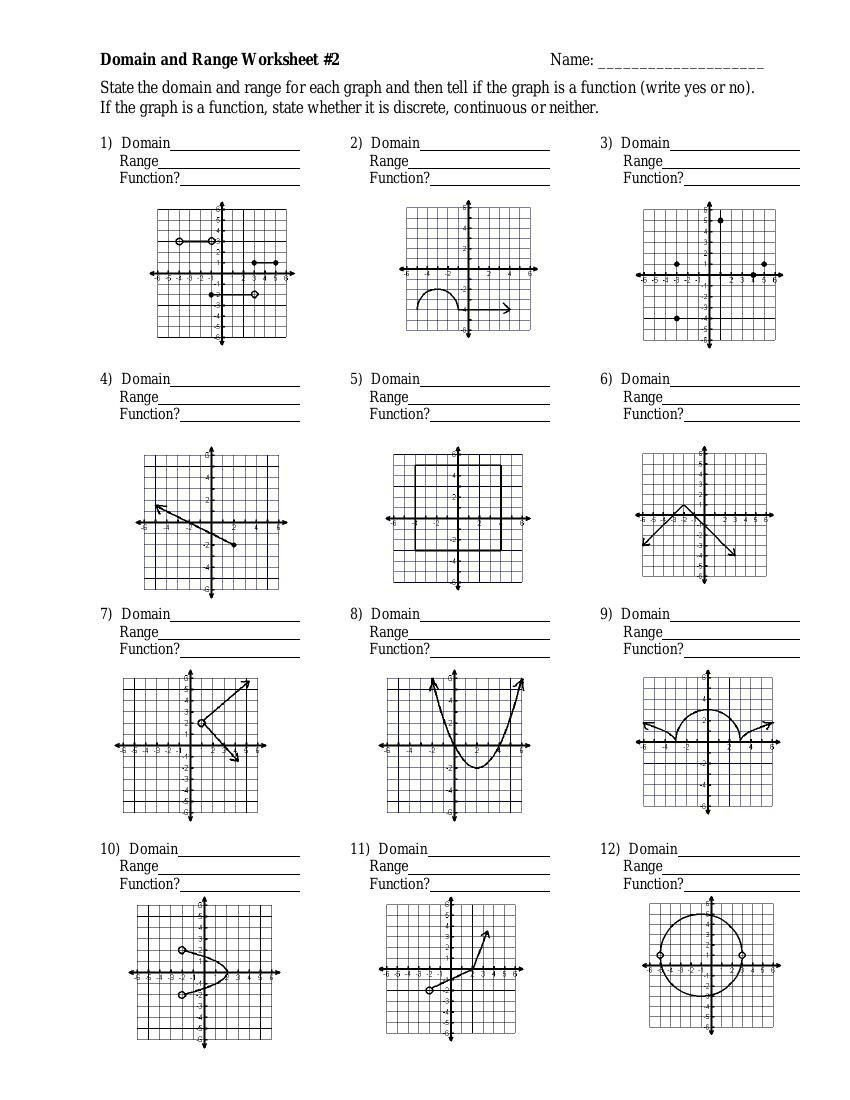 Domain And Range Worksheet Answers  Briefencounters Along With Domain And Range Of Graphs Worksheet Answers