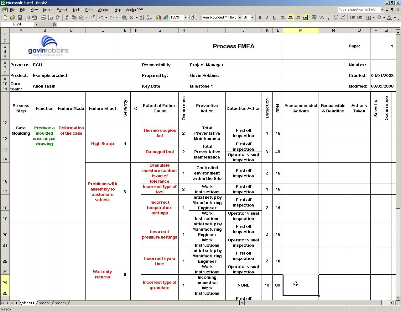 Download Fmea Examples Fmea Templates Excel Pfmea Example Vda For Fmea Sample Worksheet
