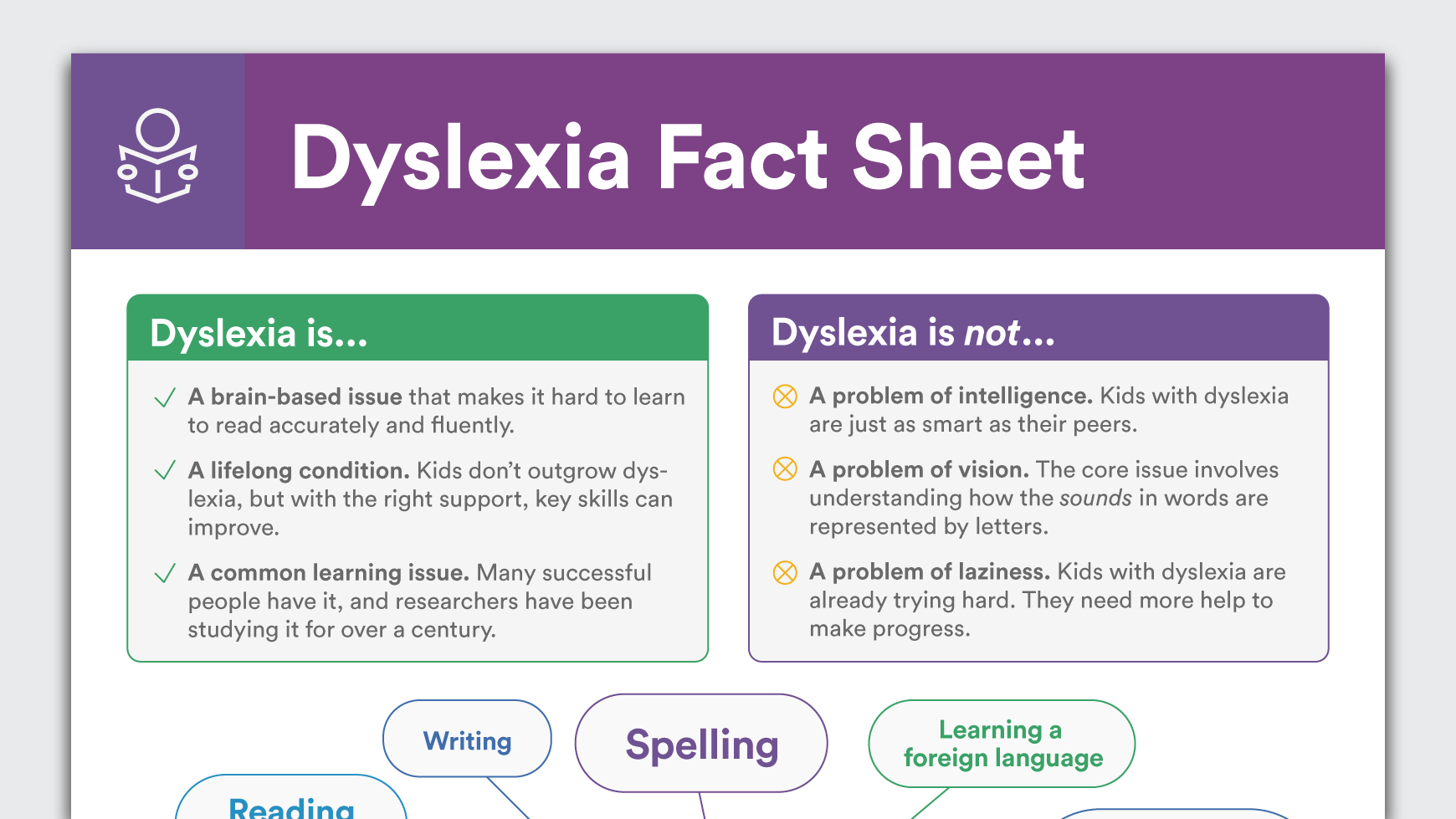 Dyslexia Fact Sheet With Regard To Worksheets For Dyslexia Spelling Pdf