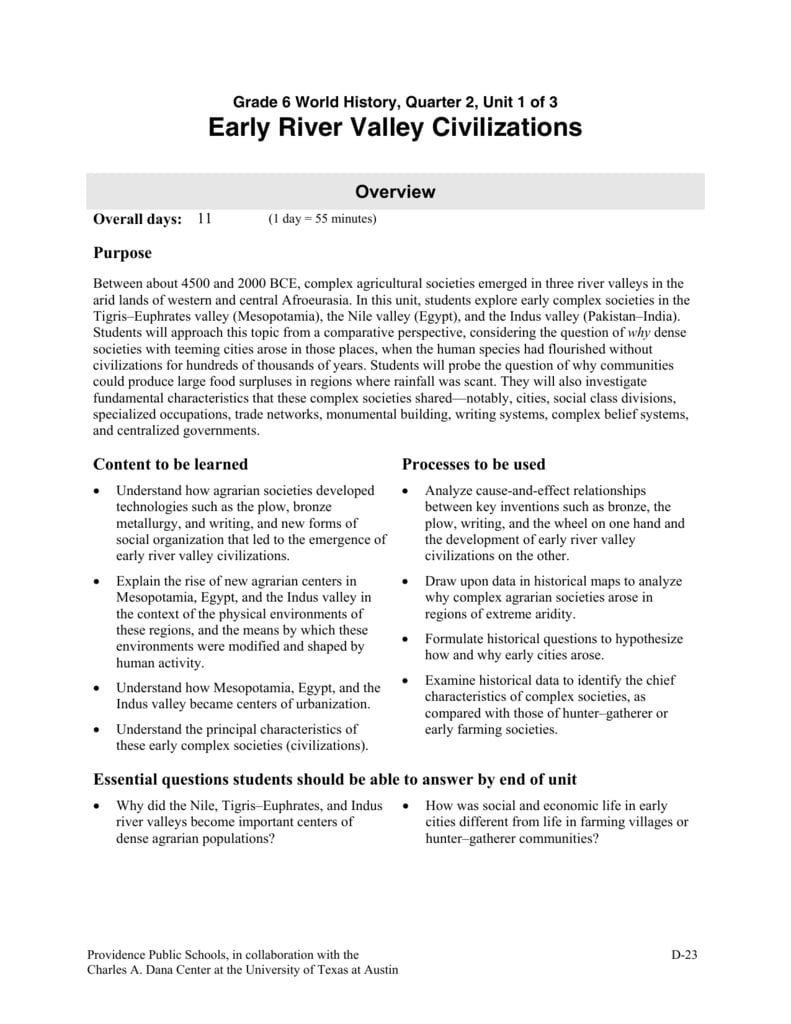 Early River Valley Civilizations For River Valley Civilizations Worksheet Answers