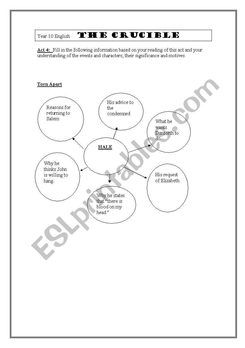English Worksheets The Crucible Mindmap Intended For Spidergram Worksheet Elizabeth