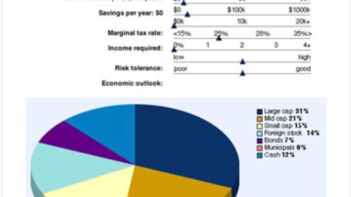 Fidelity Retirement Income Planner Worksheet  Briefencounters Regarding Fidelity Retirement Income Planner Worksheet