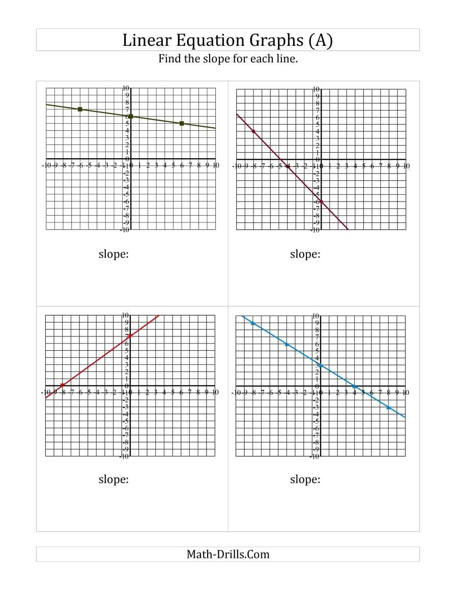 Finding Slope From A Linear Equation Graph A Together With Finding Slope Worksheet
