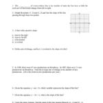 Finding Slope Worksheet Inside Finding Slope Worksheet