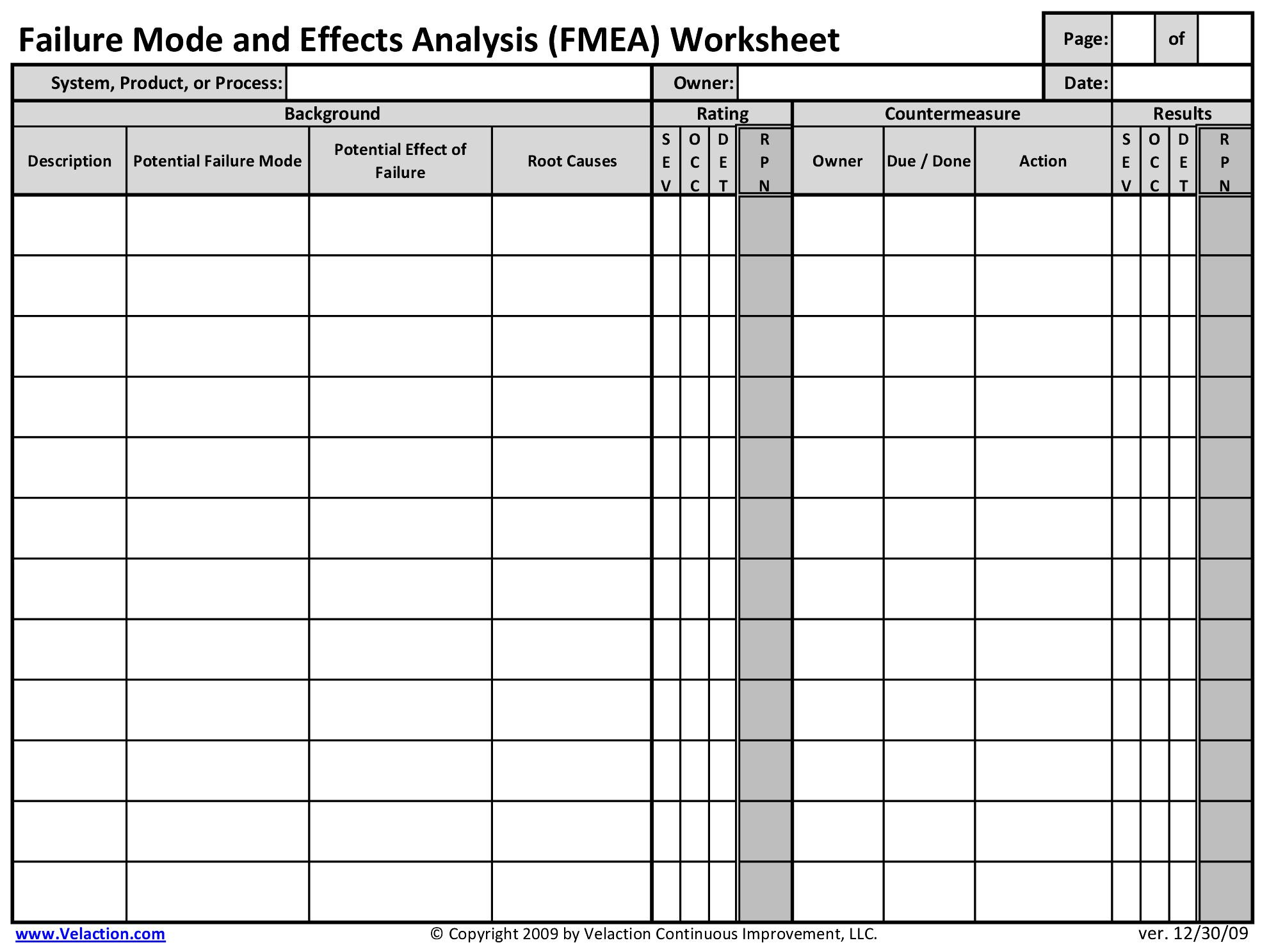 Fmea Worksheet Failure Mode And Effects Analysis Worksheet For Fmea Sample Worksheet