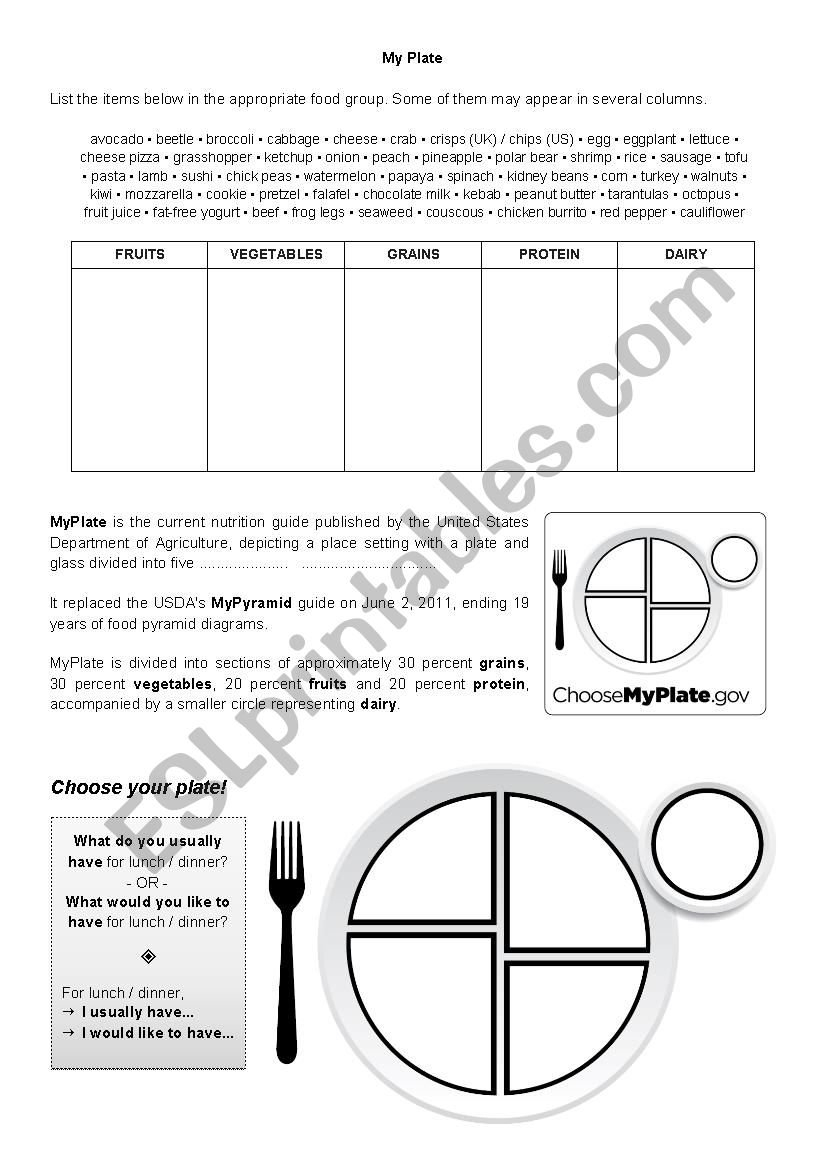 Food Groups And Myplate  Esl Worksheetshebally Also My Plate Worksheets