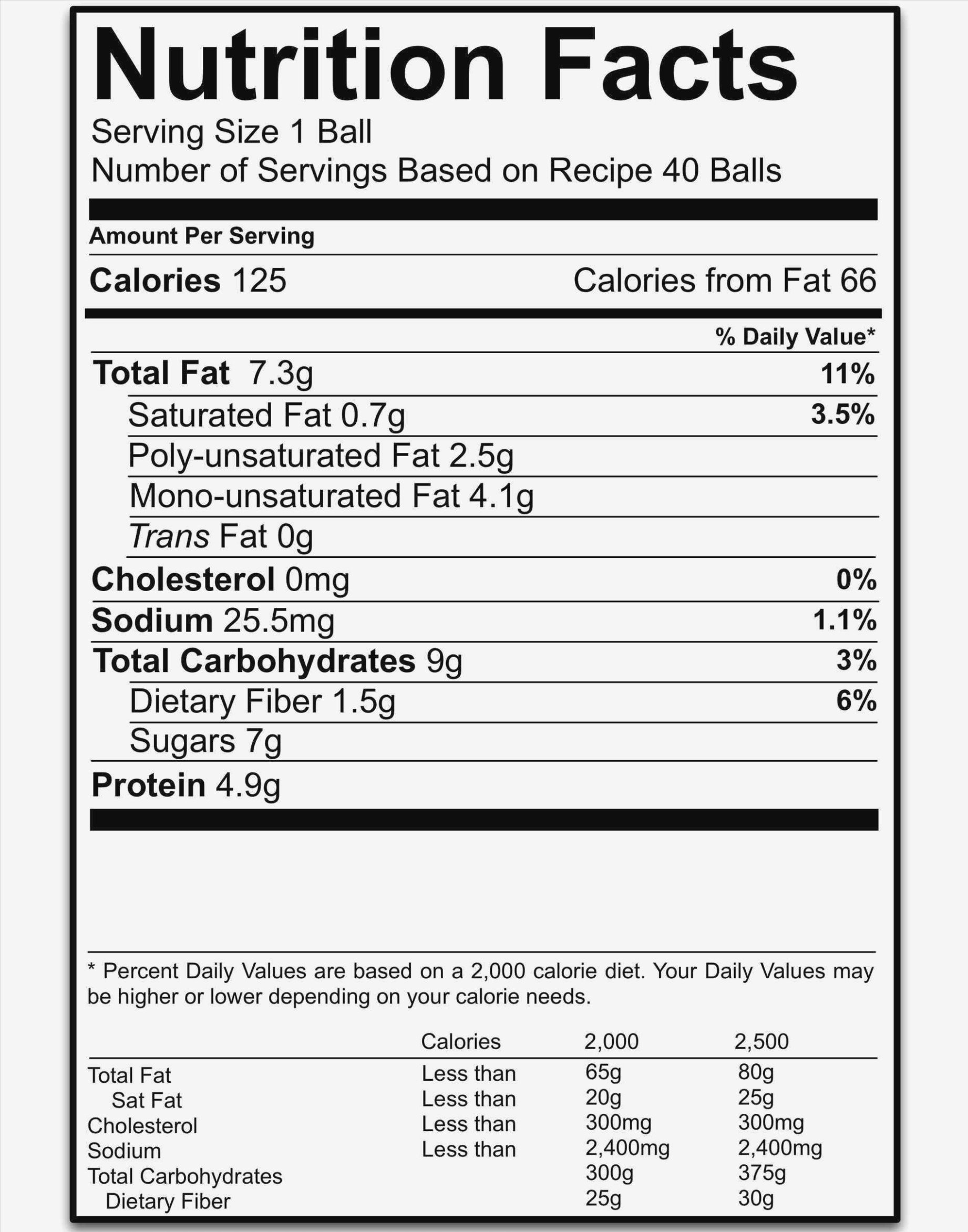 Food Labeling Revision Of The Nutrition And Rhfederalregistergov Within Blank Nutrition Label Worksheet