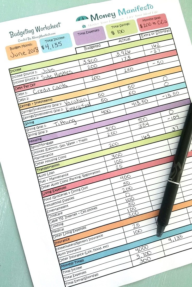 Free Budgeting Printable To Help You Learn To Budget  Money Manifesto Pertaining To Help With Budgeting Worksheets