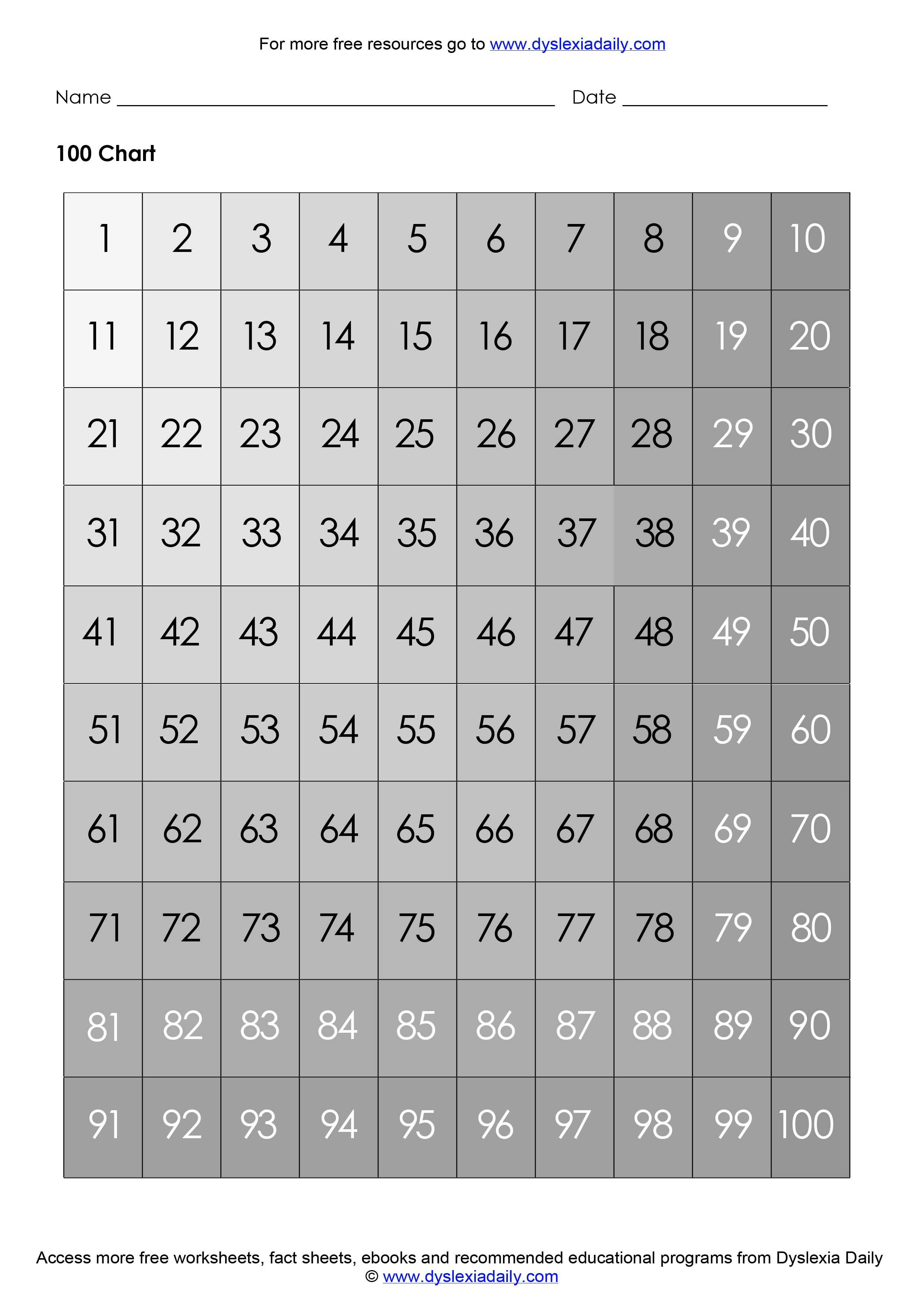 Free Dyslexia Math Worksheets Downloads  Dyslexia Daily Or Worksheets For Dyslexia Spelling Pdf