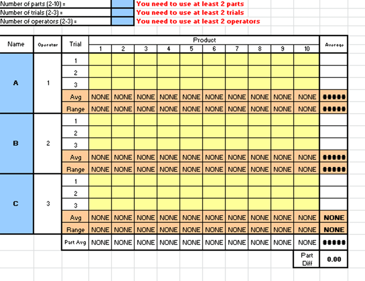 Gage Rr Excel Template – Isixsigma Or Gage Rampr Worksheet