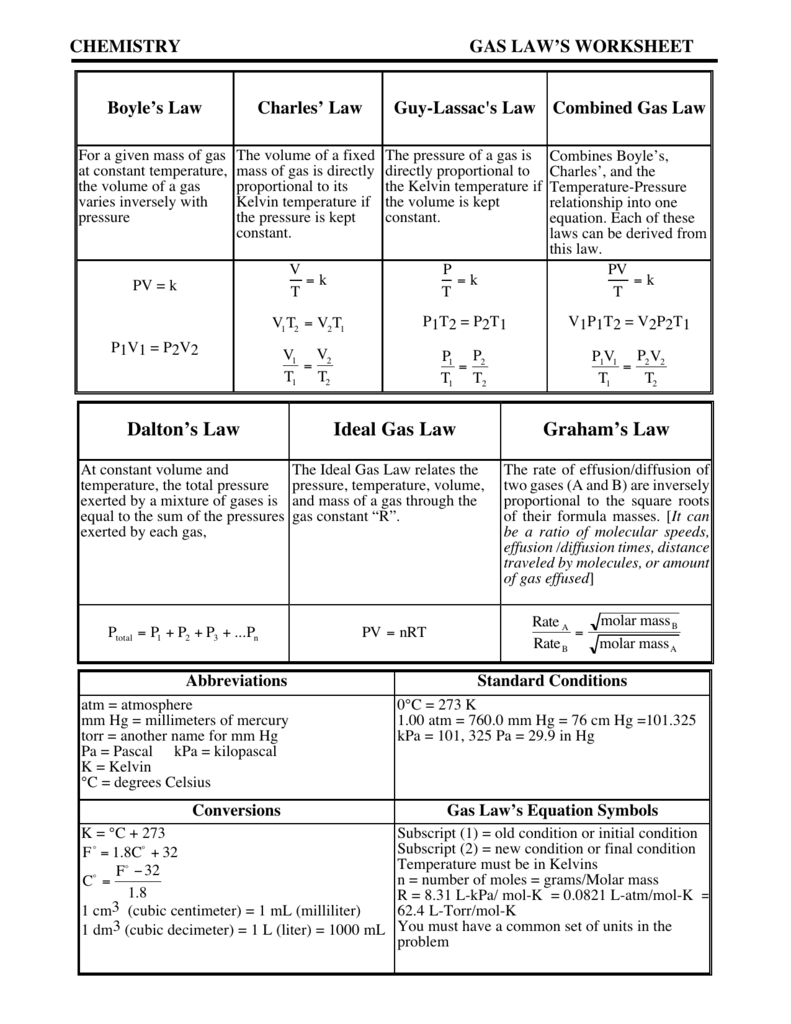Gas Law's Worksheet  Willamette Leadership Academy Within Chemistry Gas Laws Worksheet Answers