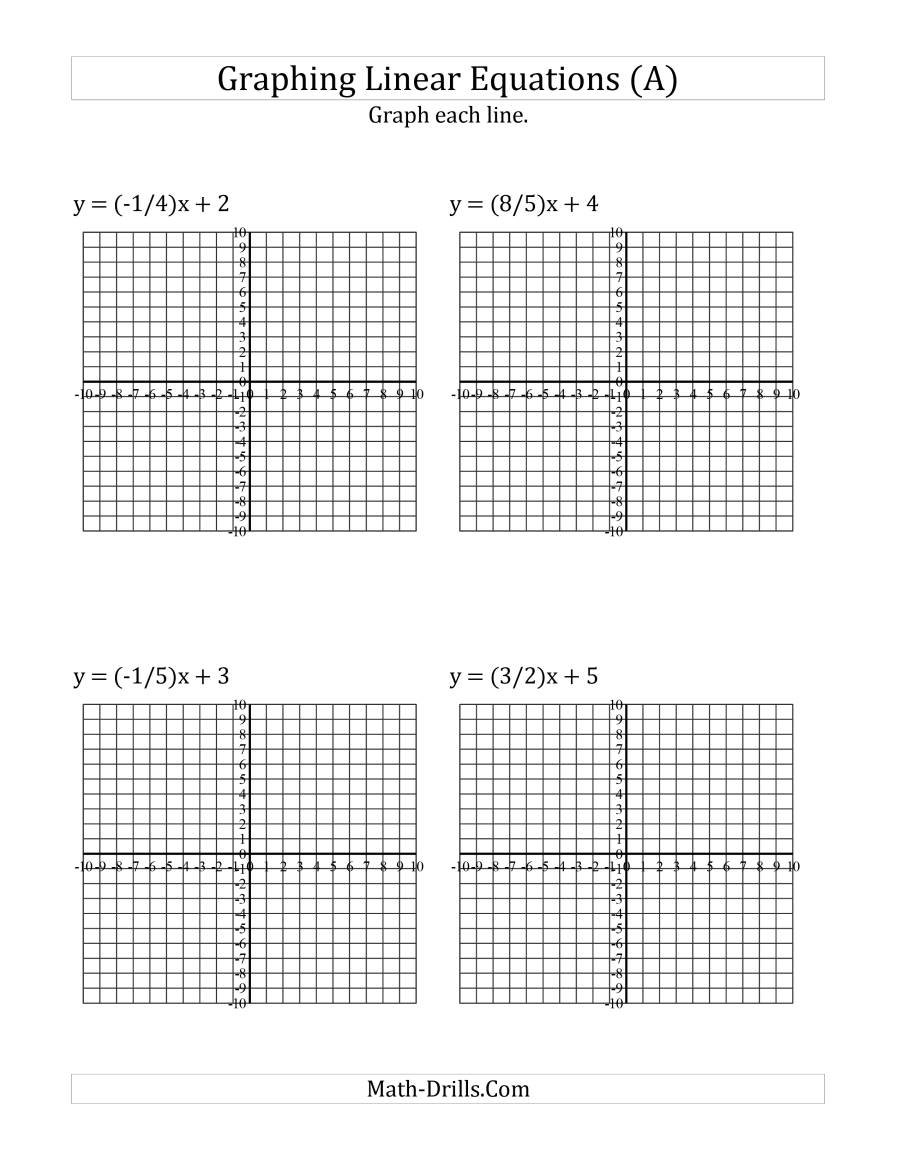 Graph A Linear Equation In Slopeintercept Form A As Well As Graphing Systems Of Equations Worksheet Answer Key