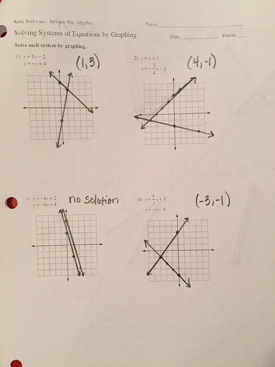 Graphing Systems Of Equations Homework Answers – Essays Professors And Graphing Systems Of Equations Worksheet Answer Key