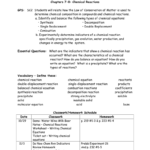 Honors Chemistry Assignments Chapters 78 Inside Chapter 7 Worksheet 1 Balancing Chemical Equations